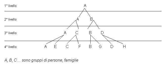 graph17